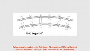 H0e Feldbahngleis, gebogen, 30°, 215 mm Radius